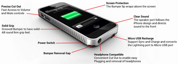 iBattz Mojo Refuel Battery Case for iPhone 5/5S: US$127.32.