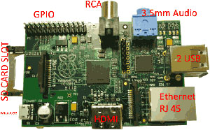 Raspberry Pi Computer Model-B Rev1: US$35.