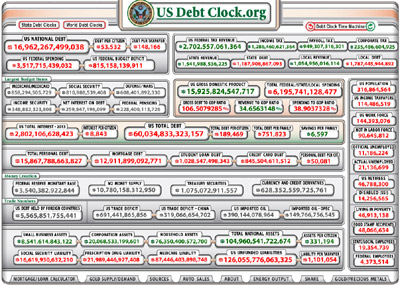 U.S. National Debt Clock - Real Time.