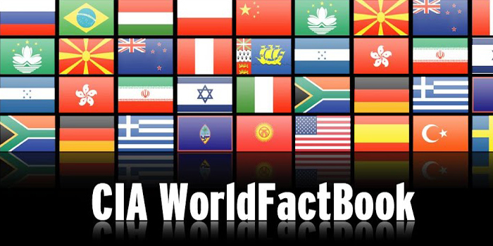 The CIA World Factbook - provides information on the history, people, government, economy, geography, communications, transportation, military, and transnational issues for 267 world entities.