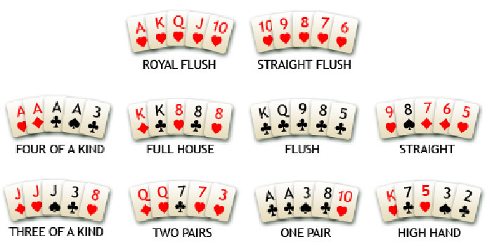 100 hand poker online