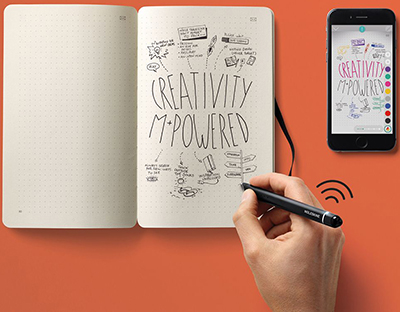 Moleskine Smart Writing Set: US$200.